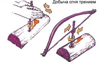 Как развести огонь трением