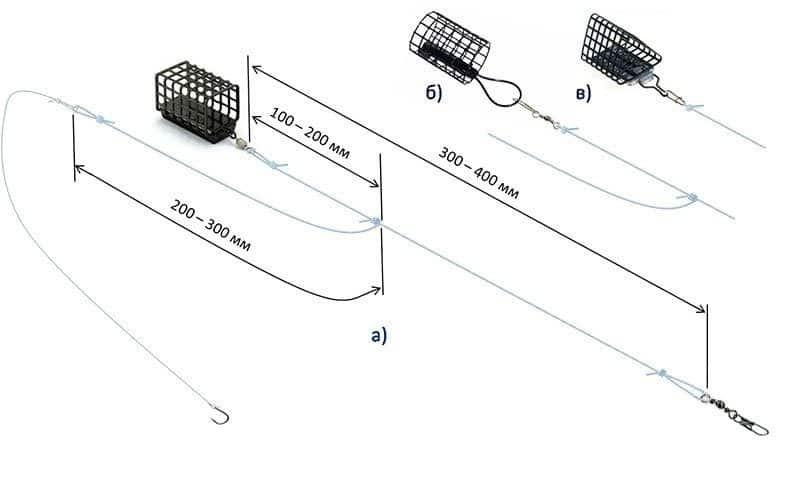 Как вязать кормушки на фидере